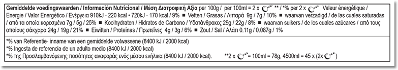 Nutrition Facts Label for Raspberry Chocolatey Chunk