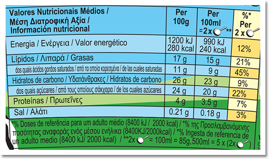 Nutrition Facts Label for Fairly Nuts