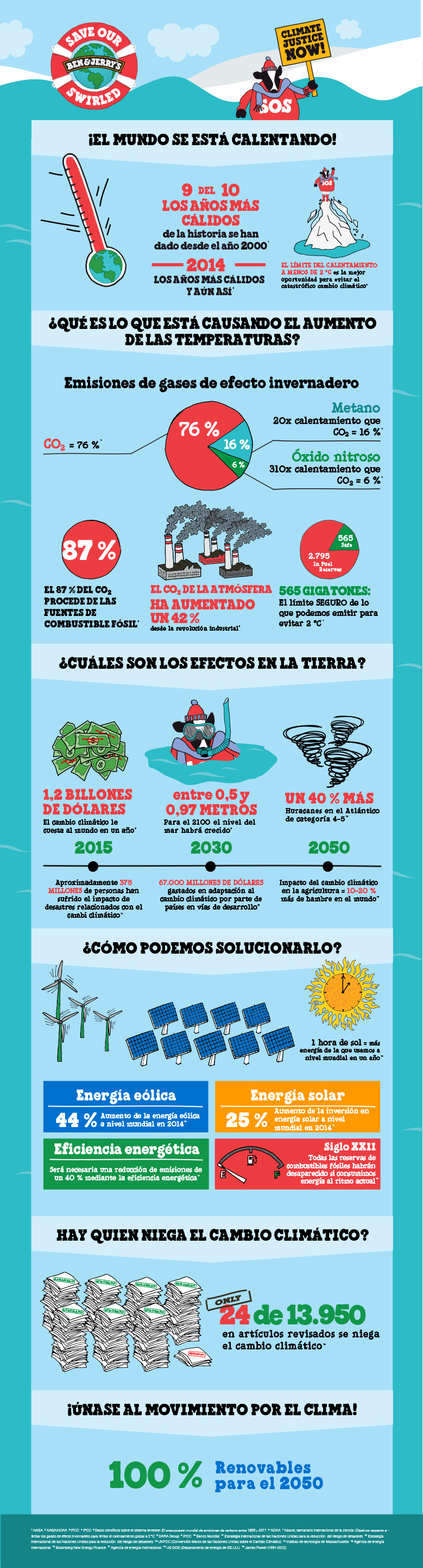 BJ_ClimateChange_Infographic_Spanish-(Spain)_TypeSet.png